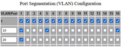 Screenshot_allnet_4804w_VLAN